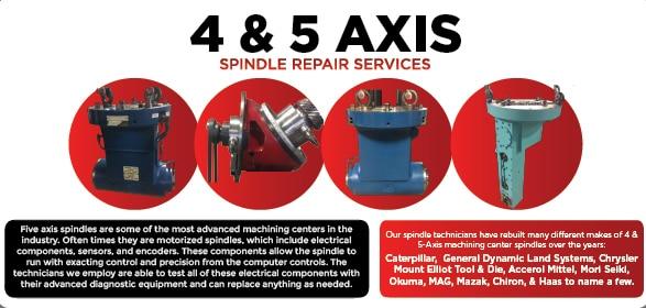 Axis Repair
